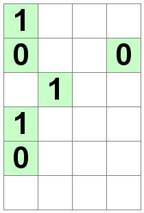 Number Logic Puzzles: 22423 - Binary size 0
