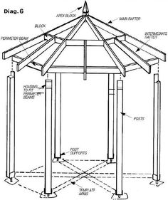 Gazebo plans for a six sided gazebo. These are the building plans and blueprints for constructing a hexagonal gazebo with detailed step by step instructions.