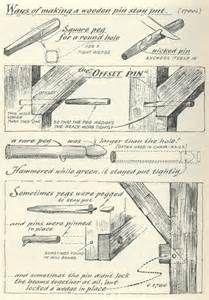Eric Sloane Tools
