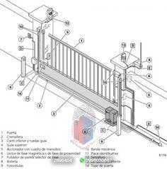 Front Gate Design, Main Gate Design, House Gate Design, Door Gate Design, Sliding Gate Motor, Electric Sliding Gates, Sliding Doors, Metal Gates, Iron Gates