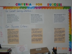 Learning Goals and Success Criteria for larger units of study: Reading, Writing, Math - updated each unit, and broken down more specifically during each unit for students, with students