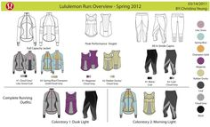Performance / Technical Apparel: click to enlarge - Christina Yeung: Designer - Welcome To My Portfolio