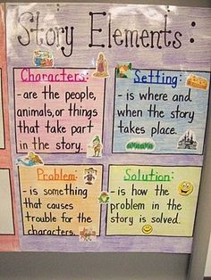 Using Fairy Tales for Problem and Solution