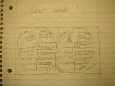 Teaching in Room 6: Root Word Study--definition, picture, sentence and examples