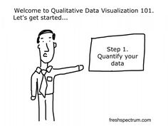 The usefulness of sketching when working to visualize your qualitative data.