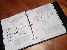 How to Build a Killer Portfolio – Technical Writing World