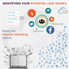 """Lead Tracking is a Vital aspect of Sales Process""  We always need to recognize the best & 'Value For Money' lead sources. It makes the process of ROI calculation very easy & streamline. It helps in evaluation & comparison of multiple marketing campaigns, with respect to their different outcomes. It gives direction for best lead source to invest."