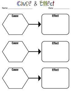 3 part essay organizer