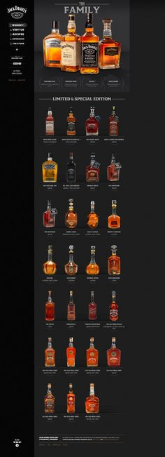 I want one of every bottle to add to my collection:)