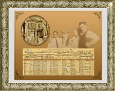 Family History keepsake tutorial based on census image and pictures of family and residence. Tutorial is for Photoshop Elements 10 but will work on earlier versions. Also this concept will work for electronic or traditional scrapbooking. Genealogy Chart, Genealogy Research, Family Genealogy, Heritage Scrapbooking, Scrapbooking Layouts, Genealogy Organization, Family History Book, Family Research, Vintage Scrapbook