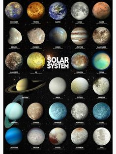 Zapista The Solar System Wall Art Print Planets Collage Outer Space Poster Celestial Home Decor Astronomy Gifts Kids Room Decoration x Solar System Art, Solar System Poster, Solar System Planets, Solar System Painting, Solar System Images, Galaxy Solar System, Earth And Space Science, Earth From Space, Science Room