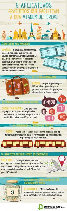 infográfico seguro viagem - Pesquisa Google Places To Travel, Travel Destinations, Places To Visit, Travelling Tips, Traveling, Travel Organization, We Are The World, Eurotrip, Travel Goals