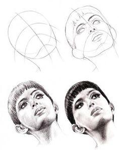 cómo dibujar caras