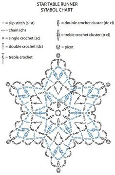 Best 11 Elegant Christmas decoration – snowflakes mobile – holiday decor – crochet snowflakes and wood – SkillOfKing. Crochet Diagram, Crochet Motif, Diy Crochet, Crochet Crafts, Crochet Doilies, Crochet Flowers, Crochet Snowflake Pattern, Christmas Crochet Patterns, Crochet Snowflakes