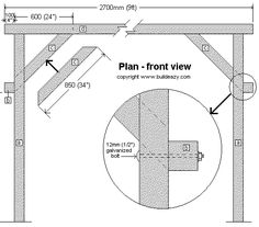 How to make a bench swing support frame- The plans Porch Swing Frame, Garden Swing Seat, Bench Swing, Pergola Swing, Diy Pergola, Pergola Kits, Pergola Plans, Pergola Ideas, Wooden Pergola