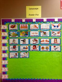 example of a PowerPix wall Lesson Plan Examples, Lesson Plans, Proper Nouns, Teaching Vocabulary, Whole Brain Teaching, Plural Nouns, Class Decoration, Prefixes, Language Arts