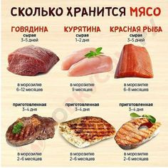 Cooking for Two Cooking Light Recipes, Cooking For Two, Italian Cooking, Russian Recipes, Carne, Food And Drink, Healthy Eating, Yummy Food, Nutrition