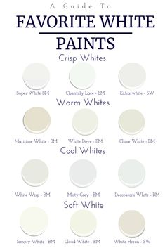 12 white interior paints from Benjamin Moore, and Sherwin Williams. Lake House White Paint Colors, Favorite White Paints, Super White, Maritime White, Extra White, Chantilly White, China White, White Dove, White Whisp, Misty Grey, Decorators White, Simply White, Cloud White, and White Heron. The Little Lake Cottage #benjaminmoore #sherwinwilliams #paintcolors #farmhouse