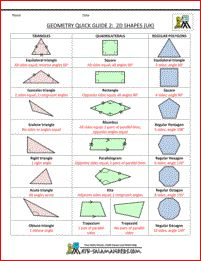 Geometry cheat sheet 2 - 2d shapes (UK version)