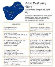 Free printable about the Drinking Gourd and songs of the Underground Railroad.