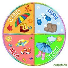 """Чудеса из фетра"" Нужен фетр и идеи? Вам сюда!!! Month Weather, Learn Russian, Sunday School Crafts, Stories For Kids, Special Education, Montessori, Activities For Kids, Alphabet, Kindergarten"