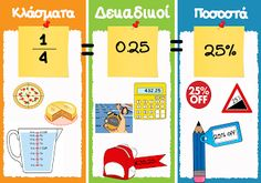 webdasKALOI: Μαθηματικά Primary Maths, Primary School, Math For Kids, Crafts For Kids, Dyscalculia, Math Fractions, School Hacks, School Tips, School Themes