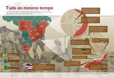 Infográfico - Golpe de 1964: o movimento de tropas militares entre os dias 31 de março e 1º de abril, que causou a queda do presidente João Goulart. Fonte: http://www.revistadehistoria.com.br/secao/multimidia/infografico-golpe-de-1964
