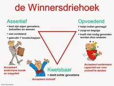 Afbeeldingsresultaat voor transactionele analyse dramadriehoek Child Psychotherapy, Inspirational Leaders, Leadership Coaching, Social Work, Teaching English, Motivation, Curriculum, Psychology, Words