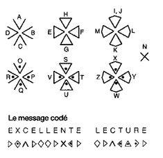 Non nobis Domine non nobis sed Nomini Tuo da gloriam Code Secret, Service Secret, Messages, Butterfly Art, Compass Tattoo, Language, Geocaching, Wicca, Bff