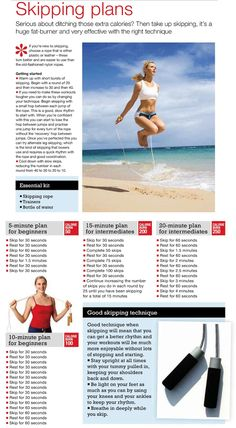 Skipping workout...looks easy enough as a short high intensity break from running/swimming?