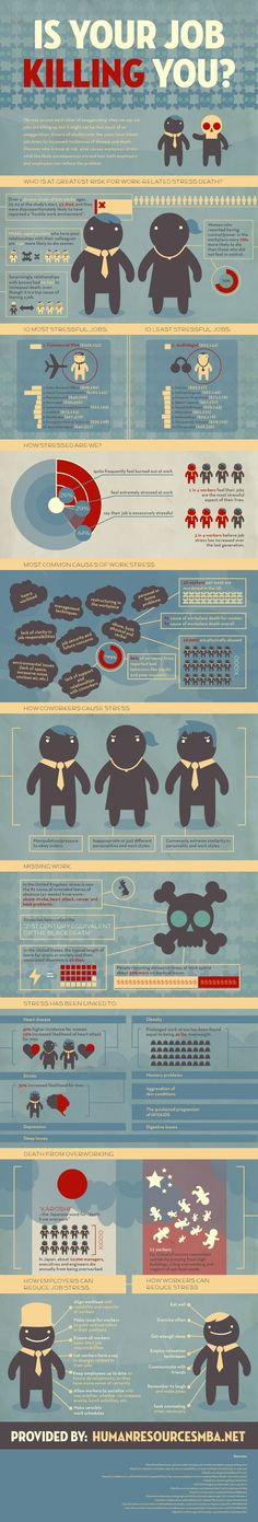 Is Your Job Killing You? #Infographic