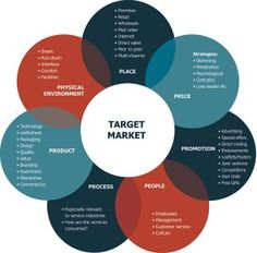 Marketing Strategy Presentation Ideas - Plan Out The Right Approach