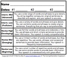 Use speaking cards with built-in rubrics aligned with ACTFL proficiency guidelines to assess interpersonal speaking quickly! Spanish Classroom, Teaching Spanish, Spanish Teacher, French Classroom, Teaching French, World Language Classroom, Interpersonal Communication, German Language Learning, Teaching Strategies