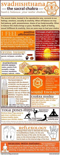 #Healing tools for your #sacralchakra…
