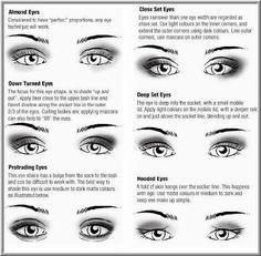 almond eyes - Google Search                              …