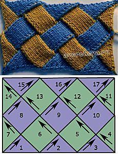 Entrelak o Enterlak: la base del tejido de punto. Entrelak o Enterlak: la base del tejido de punto. Beginner Knitting Patterns, Knitting Charts, Easy Knitting, Knitting For Beginners, Knitting Stitches, Knitting Socks, Knitting Needles, Crochet Patterns, Crochet Socks