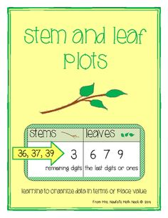 stem and leaf plot template.html