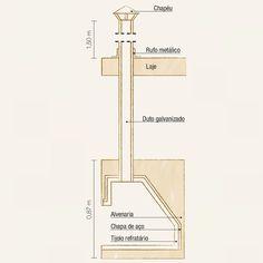 """Também pintado de branco, o duto de chapa galvanizada atravessa a laje até a cobertura e avança até 1,50 m de altura. """"Além de perfurar a laje, é preciso fazer um rufo metálico para vedar esse recorte"""", explica André Vainer. A caixa de alvenaria da lareira tem interior de aço revestido de tijolo refratário."""