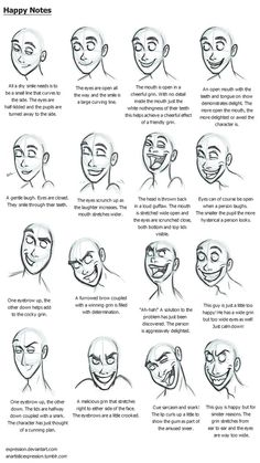 UPDATED FOR 2016: As requested by I have written down a few basic notes on facial expressions with a few sample illustrations. Here we have some (hopefully useful) notes on happiness.