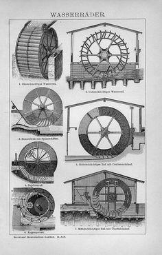 1894 WATER WHEEL WATER MILL Antique Engraving Print | eBay