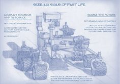 The rover NASA will send to Mars in 2020 should look for signs of past life, collect samples for possible future return to Earth, and demonstrate technology for future human exploration of the Red Planet, according to a report provided to the agency. Mars Mission, Sistema Solar, Drones, National Geographic, Definition Of Science, Nasa Rover, Mars Science Laboratory, Curiosity Rover, Nasa Images
