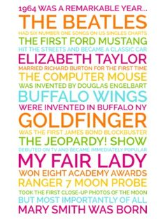 Generate a personalised 50th birthday poster gift