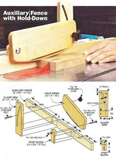 Table Saw Hold Down - Table Saw Tips, Jigs and Fixtures | WoodArchivist.com