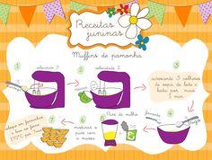 Muffins de Pamonha