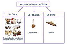 TOUCH esta imagen: Instrumentos Membranófonos. Vídeos by mariajesusmusica