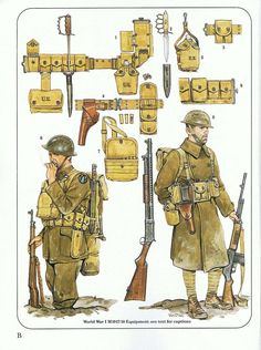 World War I M1917/18 Equipment