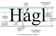informatika:tipografia:betutipusok [Városmajori Gimnázium] Desktop Publishing, Company Logo, Tech Companies, Logos, Logo