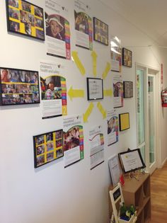 As part of the Quality Improvement Plan, the team at Steel St have worked together to develop an attractive foyer which will be welcoming but also informative. Reggio Classroom, Preschool Classroom, In Kindergarten, Inquiry Based Learning, Early Learning, Learning Web, Reggio Emilia, School Improvement Plan, National Quality Framework