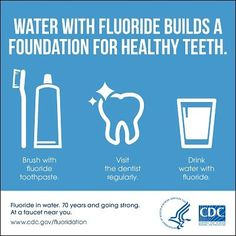 Did you know fluoride can help prevent—and even reverse—tooth decay.