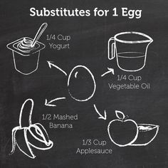 Baking substitute for egg. Good tip from Duncan Hines. Cooking Measurements, Food Substitutions, Recipe Substitutes, Duncan Hines, Substitute For Egg, Yogurt Cups, Food Facts, Baking Tips, Just In Case